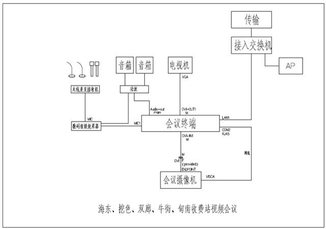 电路 电路图 电子 原理图 640_449